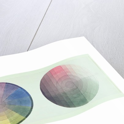 Two studies of the cross section and longitudinal section of a Colour Globe by Philipp Otto Runge
