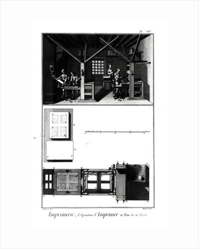Interior of a Printing Works and Plan of a Press by Robert Benard