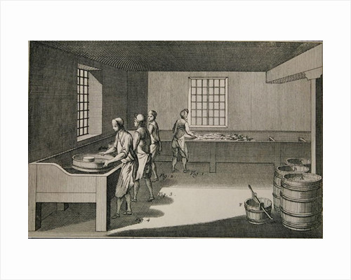 Manufacture of gunpowder by French School