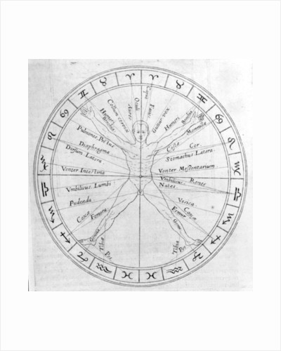 The science of casting horoscopes by English School