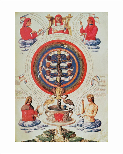 Illustration showing the Hermetic Philosophy of Nature by Anonymous