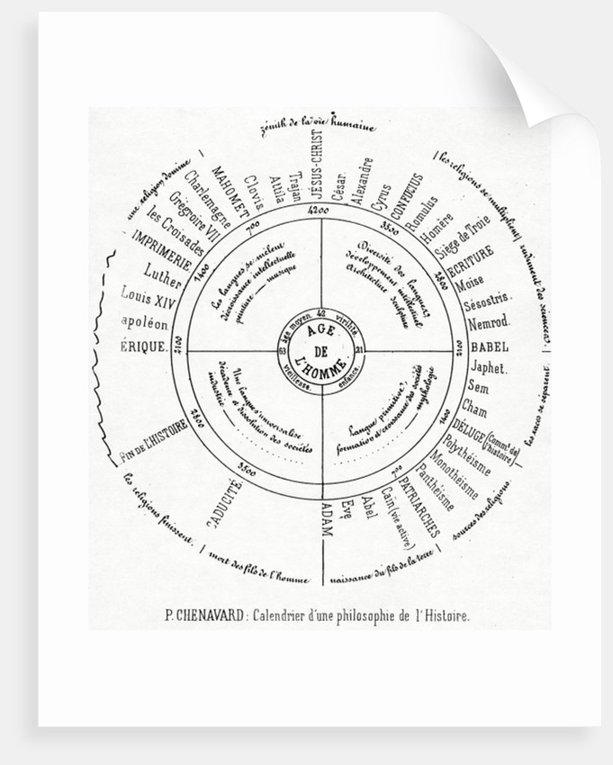 A Calender of a philosophy of History by Paul Marc Joseph Chenavard