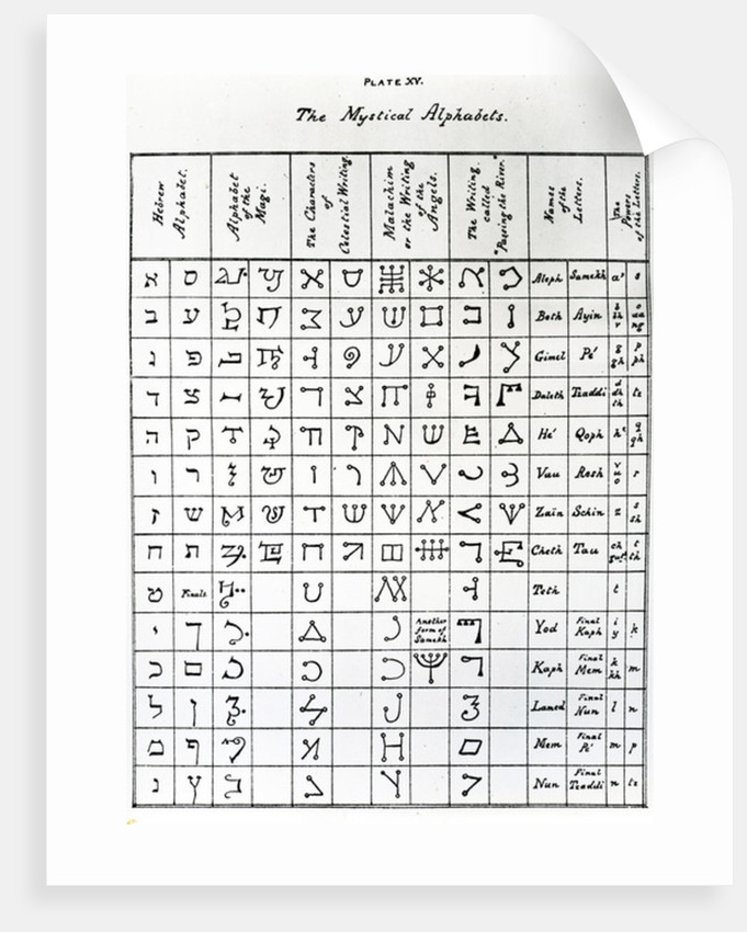 The Mystical Alphabets by Anonymous