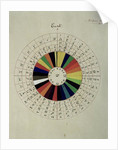 Colour wheel used for divination, 1894 by William Wynn Westcott