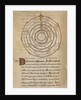 Diagram of the planets, from Isidore, De natura rerum by Isidore