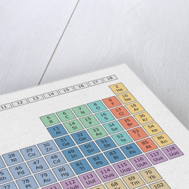 Periodic Table by Corbis