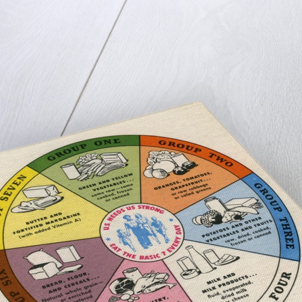 Illustration of seven basic food groups by Corbis