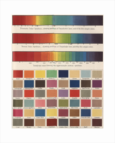 Solar Spectrum and Typical Colors by Corbis