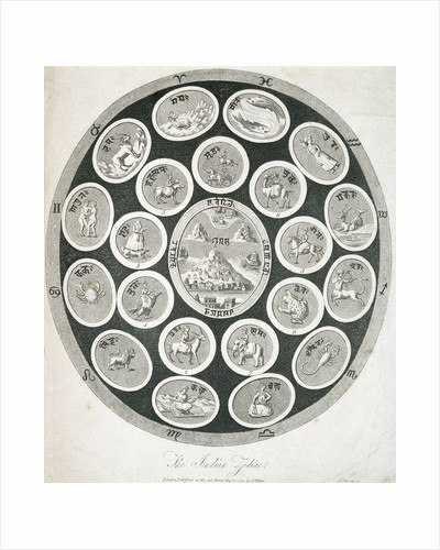 Early 19th-Century Print Depicting The Indian Zodiac by Corbis