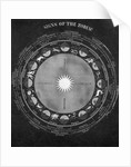 Signs Of Zodiac & Seasonal Relation;Illu by Corbis