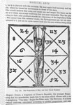 Horoscope Chart With Male Fjgure by Corbis