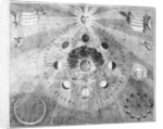 1810 Engraving Showing Phases of the Moon by Corbis