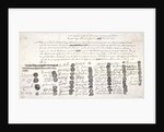 Copy of the Death Warrant of King Charles I by Anonymous