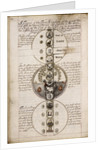 Discourse on Geomancy, ca 1685 by Anonymous