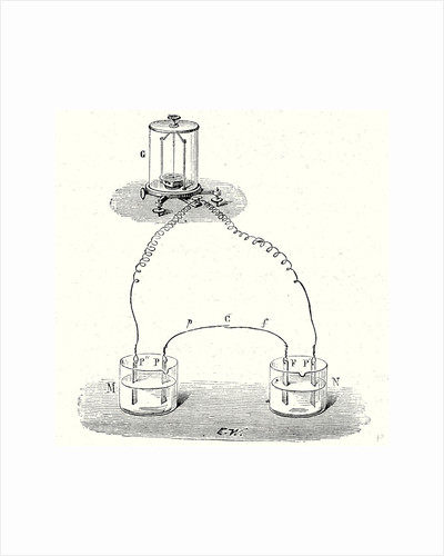Faraday's Experiment Showing that the Contact of Two Metals Do Not Develop an Electric Current by Anonymous