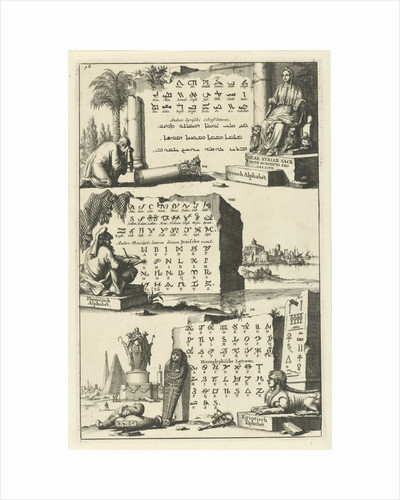 Syrian, Egyptian and Phoenician alphabet, Egypt by Wilhelmus Goeree I