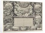 victories of King William III in Ireland (lower half), 1690 by Daniel de Lafeuille