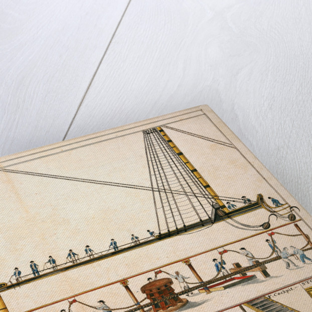 Hoisting anchor and stowing the cable by unknown