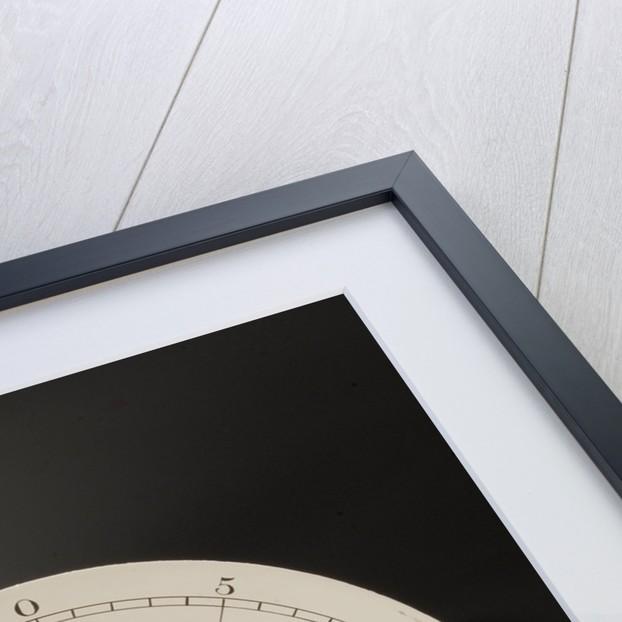 Astronomical regulators, face by Dent & Co.