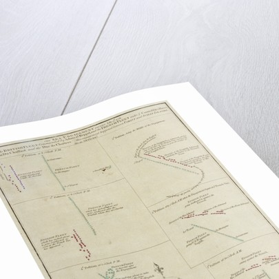 Ushant, 27 July 1778 by Robert Sayer & John Bennett