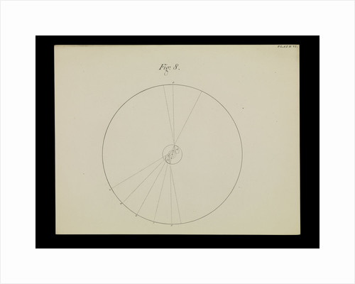 Figure 6 of 10 relating to Harrison's 4th marine timekeeper taken from 'The Principles of Mr Harrison's Timekeeper' (1767) by unknown