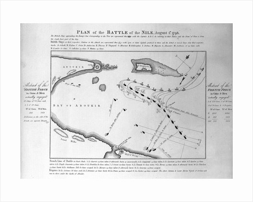 Plan of the Battle of the Nile, 1 August 1798 by unknown