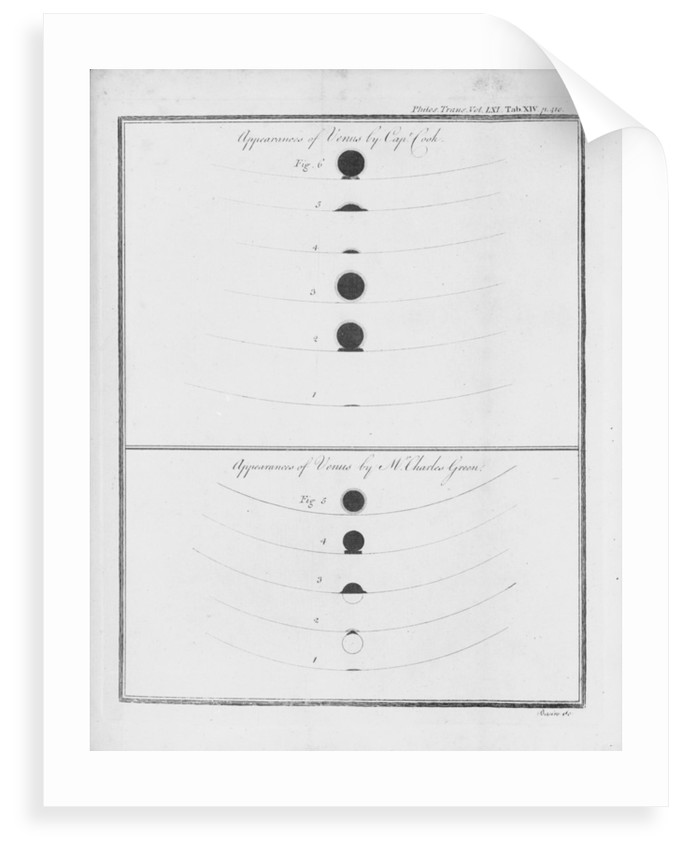 Drawings of the observations of the transit of Venus, 1769, by Charles Green and Lieutenant James Cook, published in the 'Philosophical Transactions of the Royal Society', 1771 by Charles Green