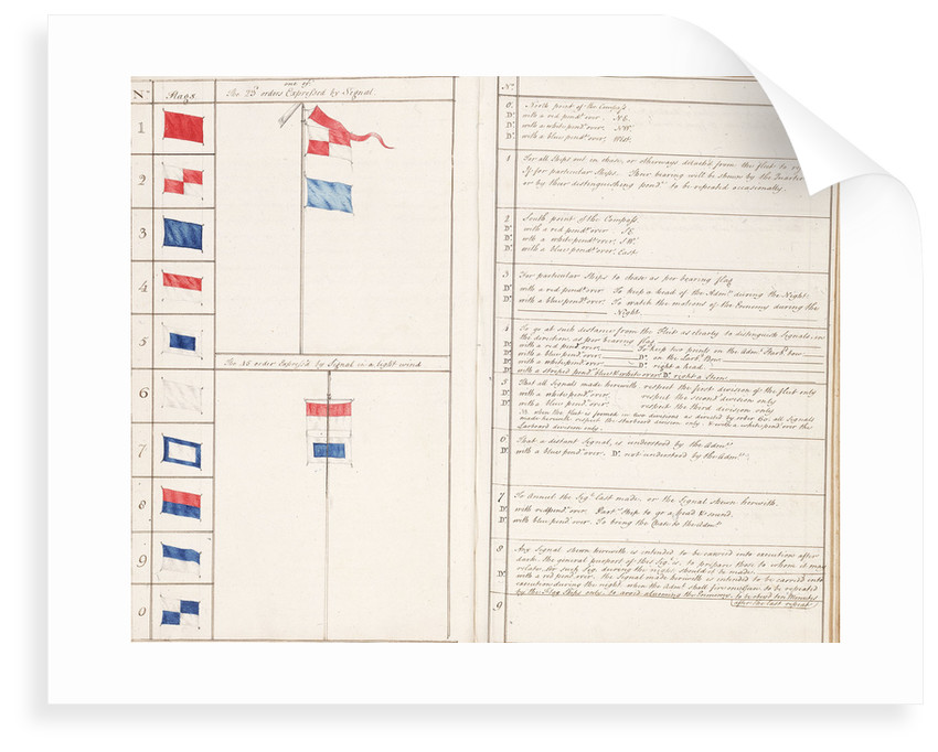 Signal book illustrating Lord Howe's code of 1776 by unknown