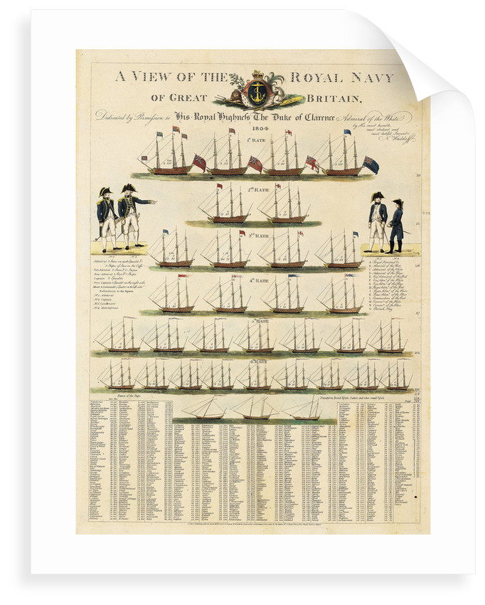 A view of the Royal Navy of Great Britain by Edward Seaton