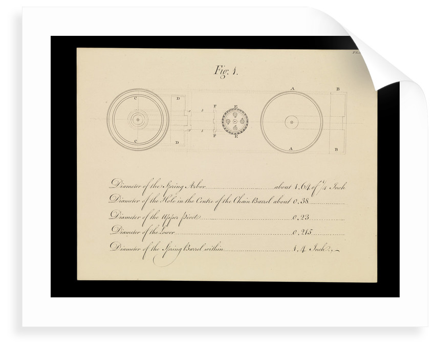 Figure 1 of 10 relating to Harrison's 4th marine timekeeper taken from 'The Principles of Mr Harrison's Timekeeper' (1767) by unknown