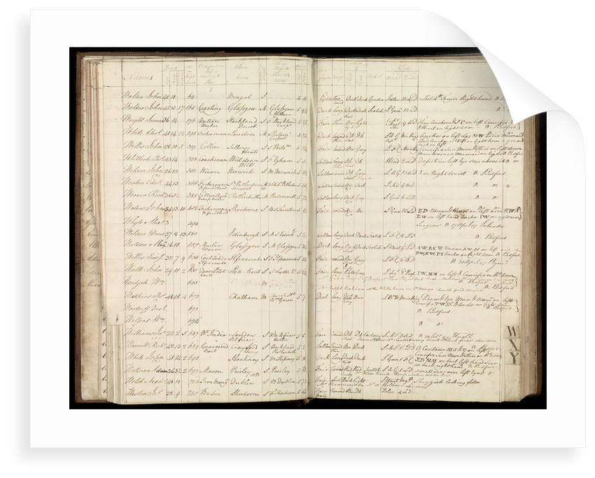 Letterbook of Captain Edward Rotheram by Edward Rotheram