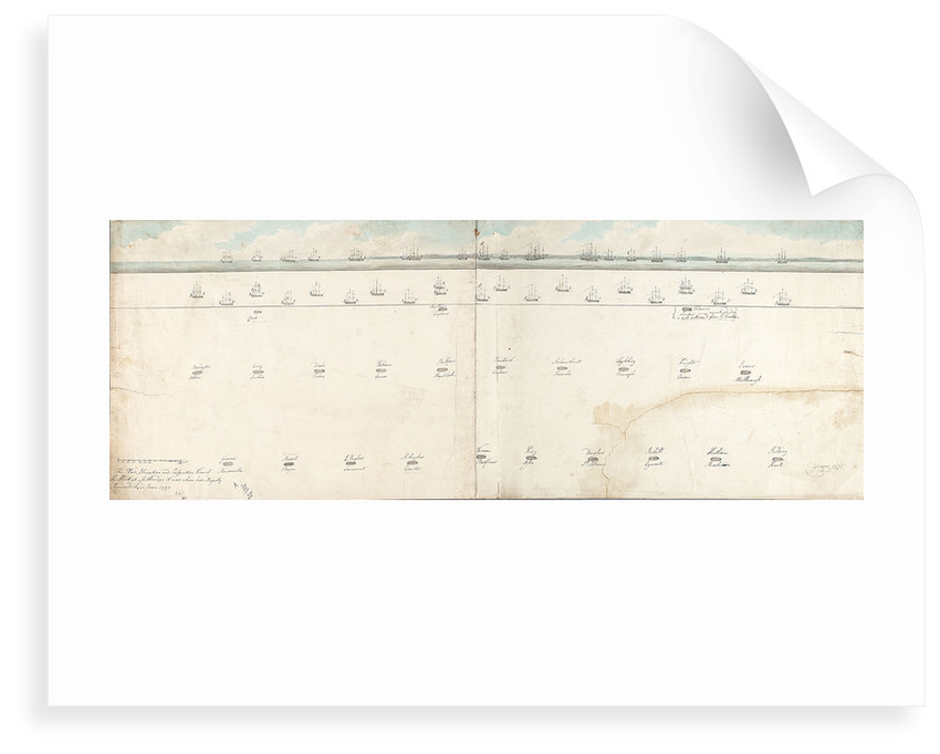 The plan, elevation and perspective view of the fleet at Spithead 1773 by Dominic Serres