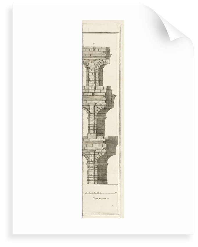 Illustrations of arch supports by unknown