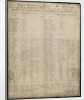List of officers and men from HMS 'Erebus', dated 1845 by unknown