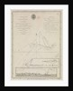 Chart of part of the coasts of Cutch and Guzarat by J G Richardson... communicated by Capt Archibald Blair to whom this plate is inscribed by his most obliged A Dalrymple. Harmar Script by British Admiralty