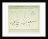 Plan of the commencement of the Battle of Trafalgar, 21 October 1805 by unknown