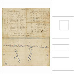 Letter from Lt Paul Nicolas of HMS 'Belleisle' with account and battle plan for Trafalgar, 1805 by Paul Nicolas