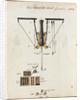 Plan of men round an 18-pounder gun on the frigate 'Amazon' by John Skinner