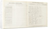 'Cutty Sark' official logbook (1869), list of crew and report of character by unknown