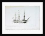 HMS 'Victory', Portsmouth Harbour by William Lionel Wyllie