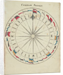 Diagram to show compass points and signals by Charles Copland