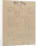 Diagram of the surrender of German fleet, 21 November 1918 by Samuel A. Brooks