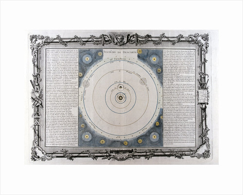 Descartes' system of the universe, 17th century, (1761) by Unknown