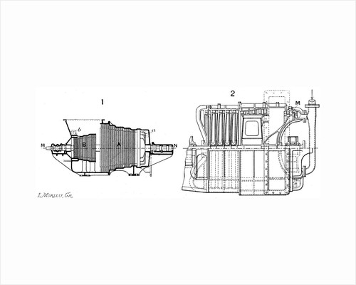 Longtudinal sections of two steam turbines by Unknown