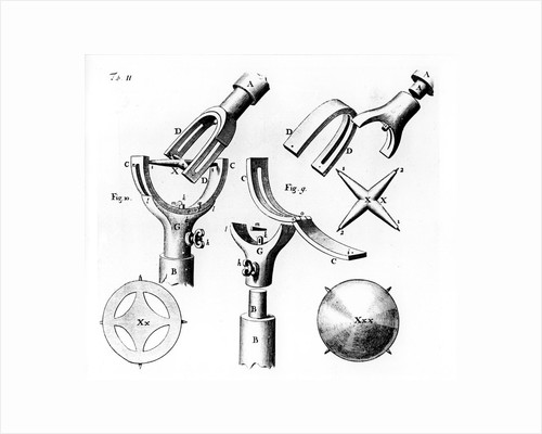 Universal joint invented by Robert Hooke, 1676 by Unknown