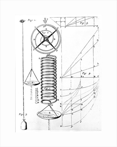 Illustration of Hooke's Law on elasticity of materials, showing stretching of a spring, 1678 by Unknown