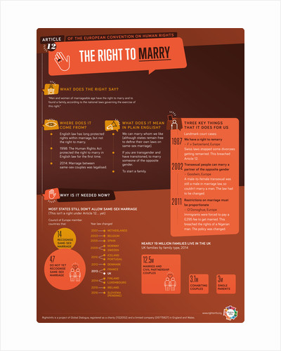 Article 12: Right to Marry by RightsInfo