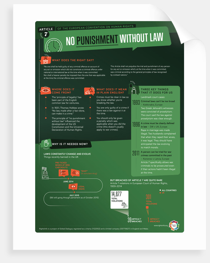 Article 7: Fair Punishment by RightsInfo
