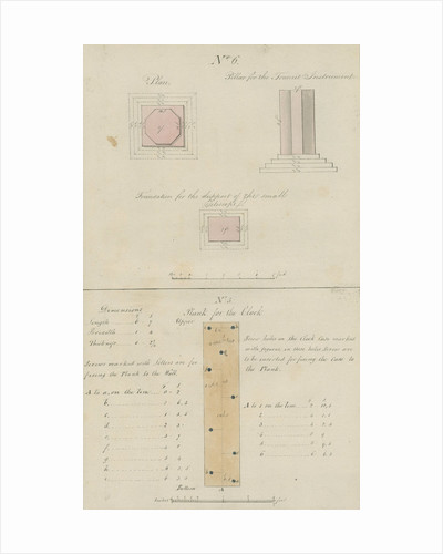 Fixtures for pendulum clock and transit instrument, Sumatra by unknown