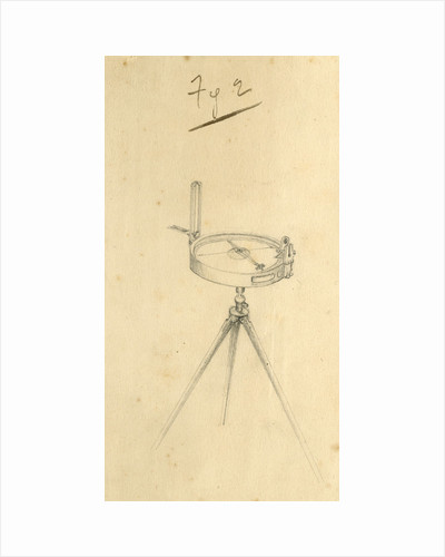 Surveying compass by unknown
